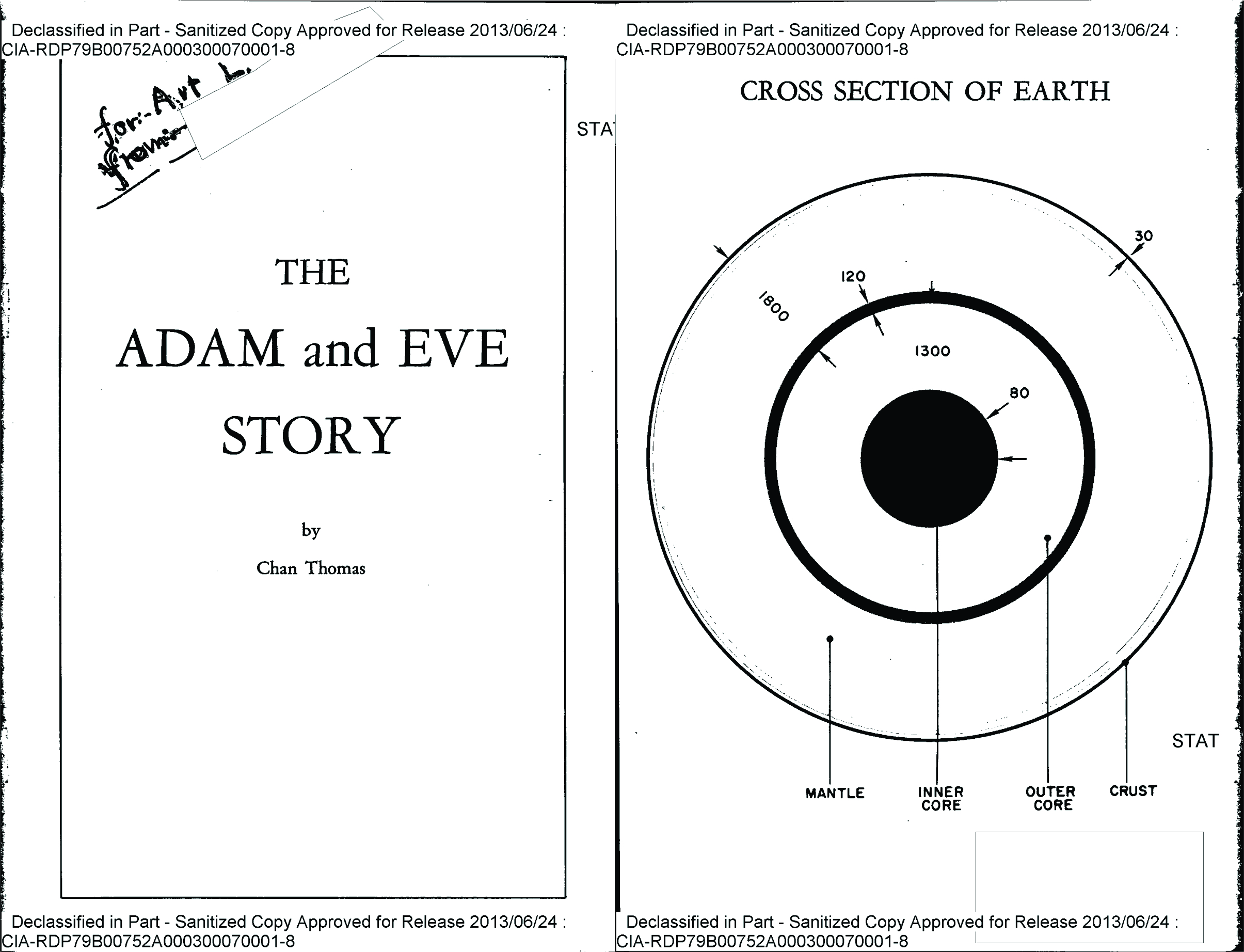 The Adam and Eve Story